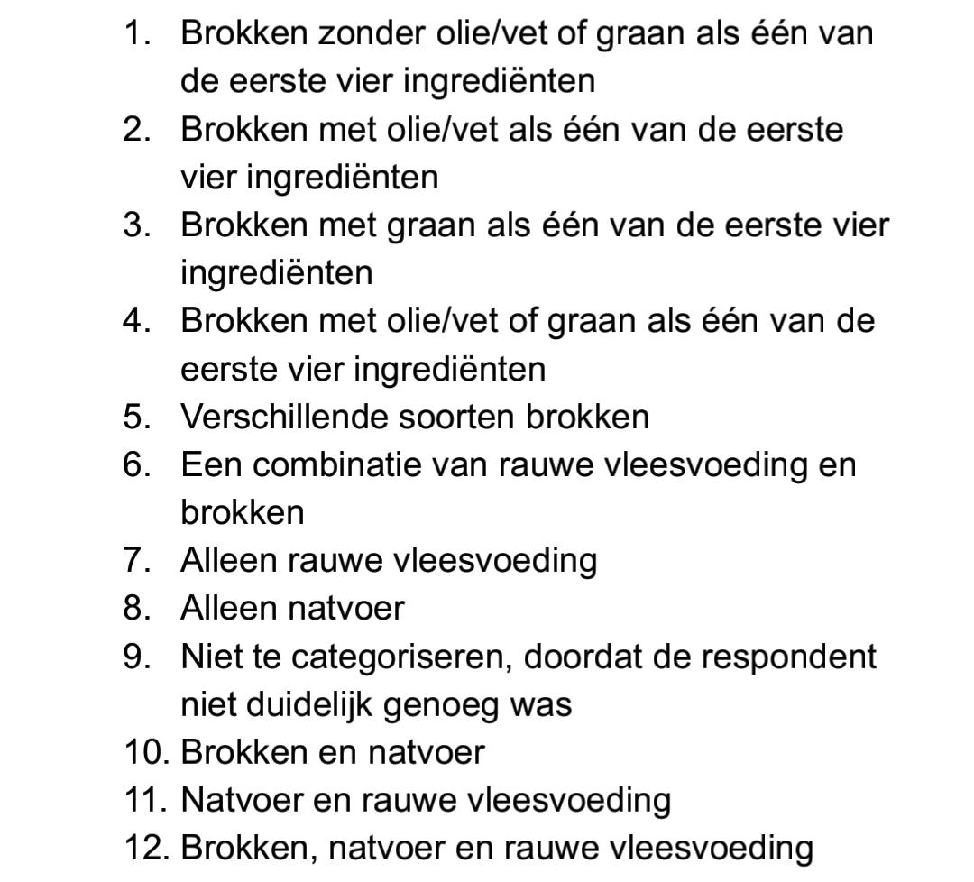 Lijst risicofactoren maagtorsie