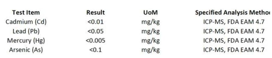 De kurkuma van Bulk Powders wijst uit dat er geen of minimale hoeveelheden zware metalen in zit